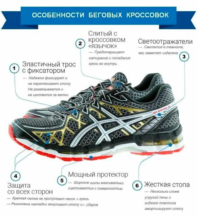 Особенности выбора кроссовок для бега